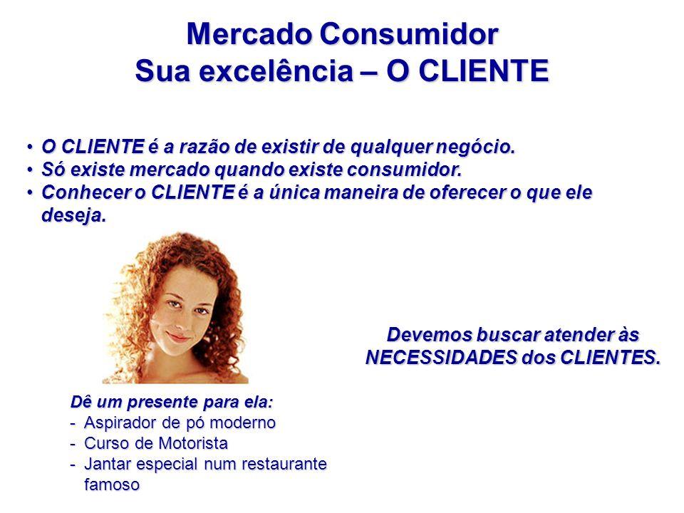 Mercado Consumidor Sua excelência – O CLIENTE
