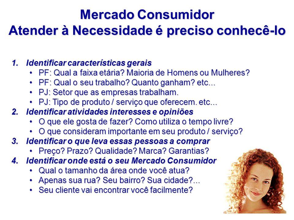 Mercado Consumidor Atender à Necessidade é preciso conhecê-lo