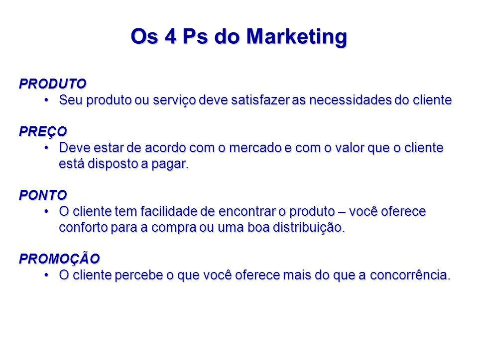 Os 4 Ps do Marketing PRODUTO
