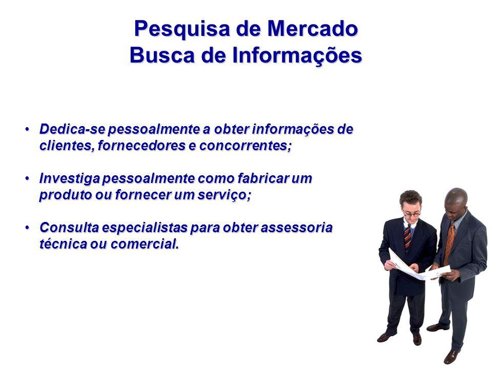Pesquisa de Mercado Busca de Informações