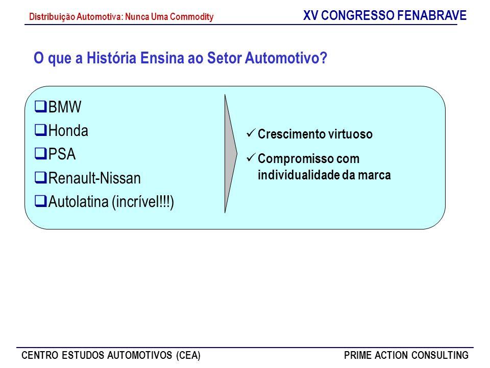 O que a História Ensina ao Setor Automotivo
