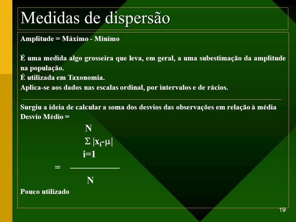 Medidas de dispersão S |xi-m| i=1 = ————— Amplitude = Máximo - Mínimo