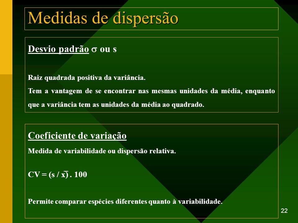 Medidas de dispersão Desvio padrão s ou s Coeficiente de variação
