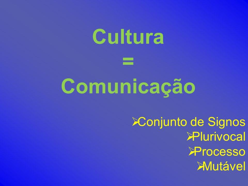 Cultura = Comunicação Conjunto de Signos Plurivocal Processo Mutável