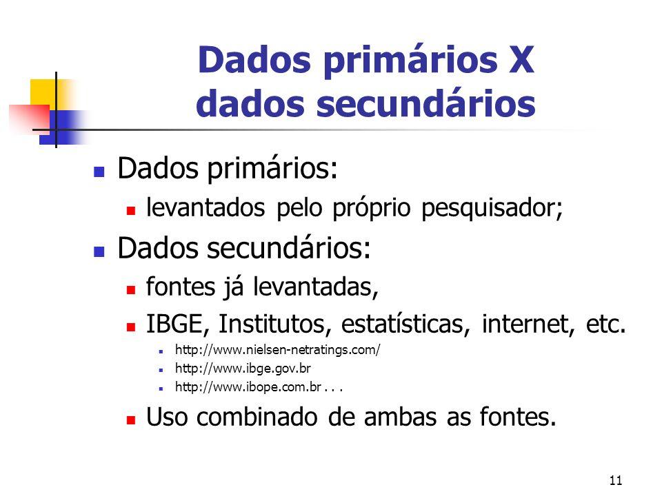 Dados primários X dados secundários