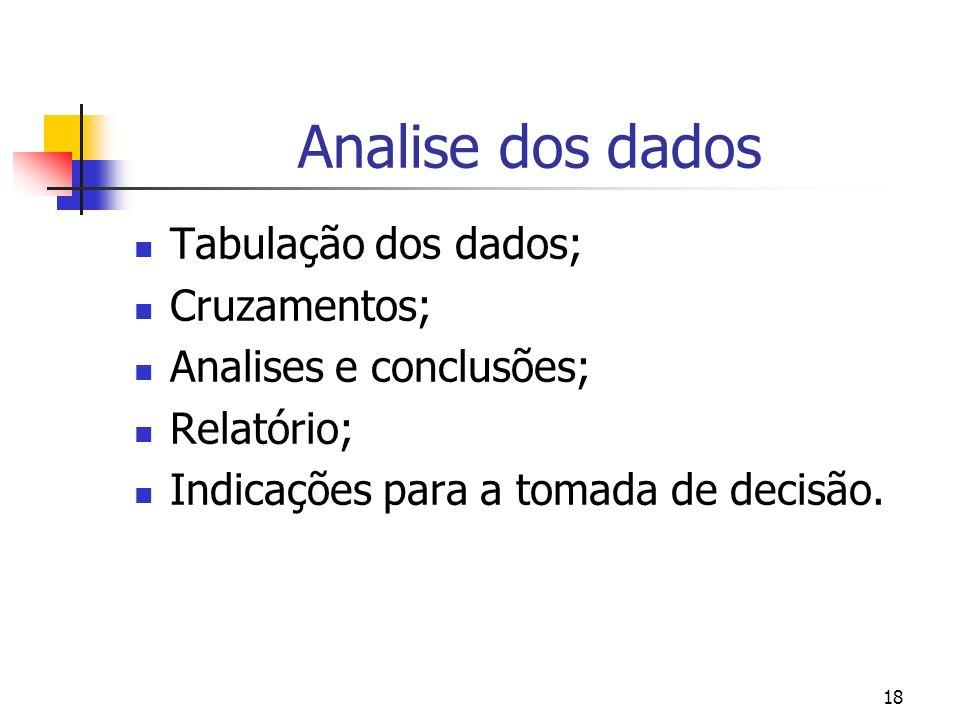 Analise dos dados Tabulação dos dados; Cruzamentos;