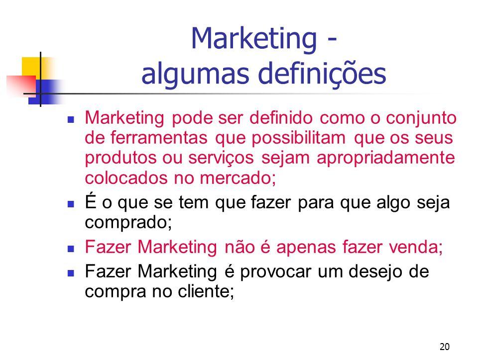Marketing - algumas definições