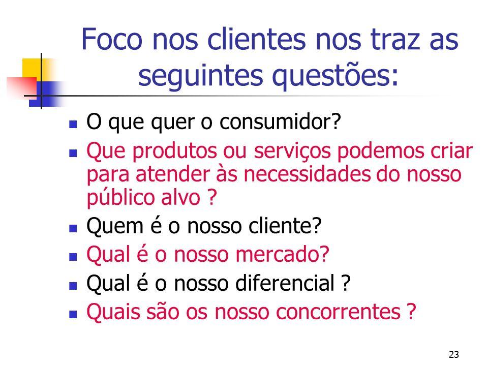 Foco nos clientes nos traz as seguintes questões: