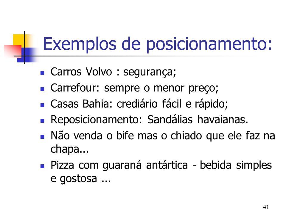 Exemplos de posicionamento: