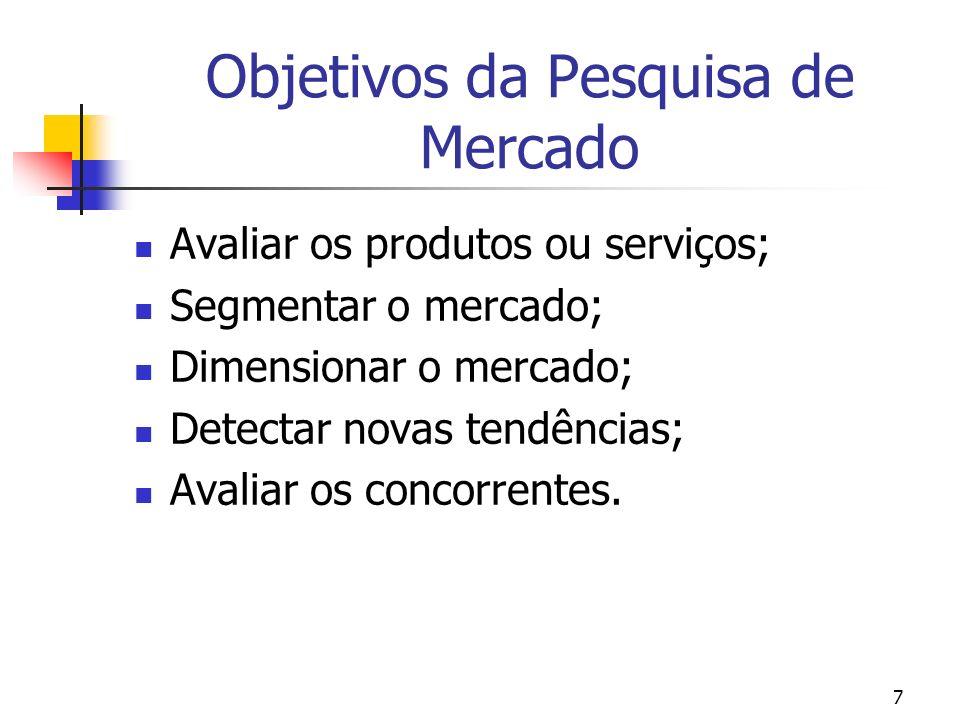 Objetivos da Pesquisa de Mercado
