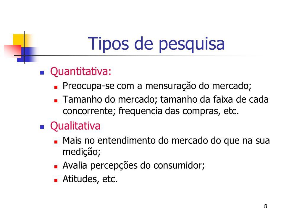 Tipos de pesquisa Quantitativa: Qualitativa