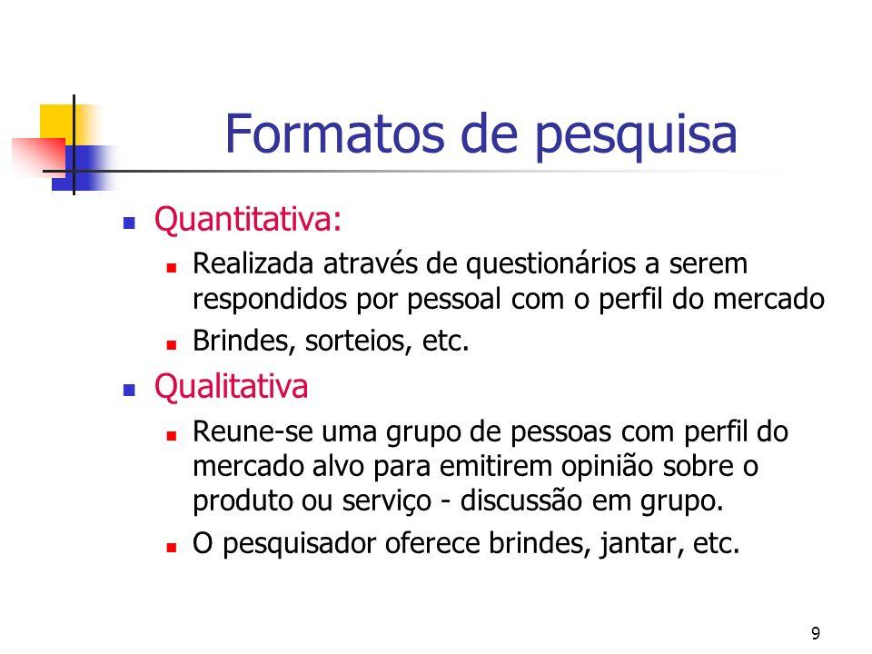Formatos de pesquisa Quantitativa: Qualitativa
