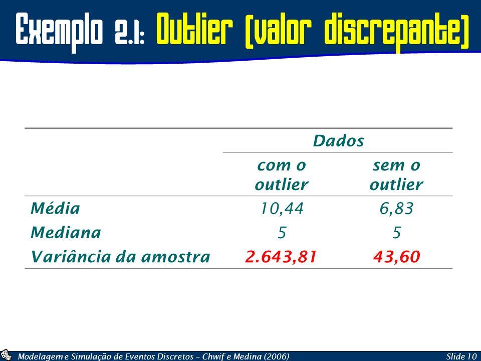 Exemplo 2.1: Outlier (valor discrepante)