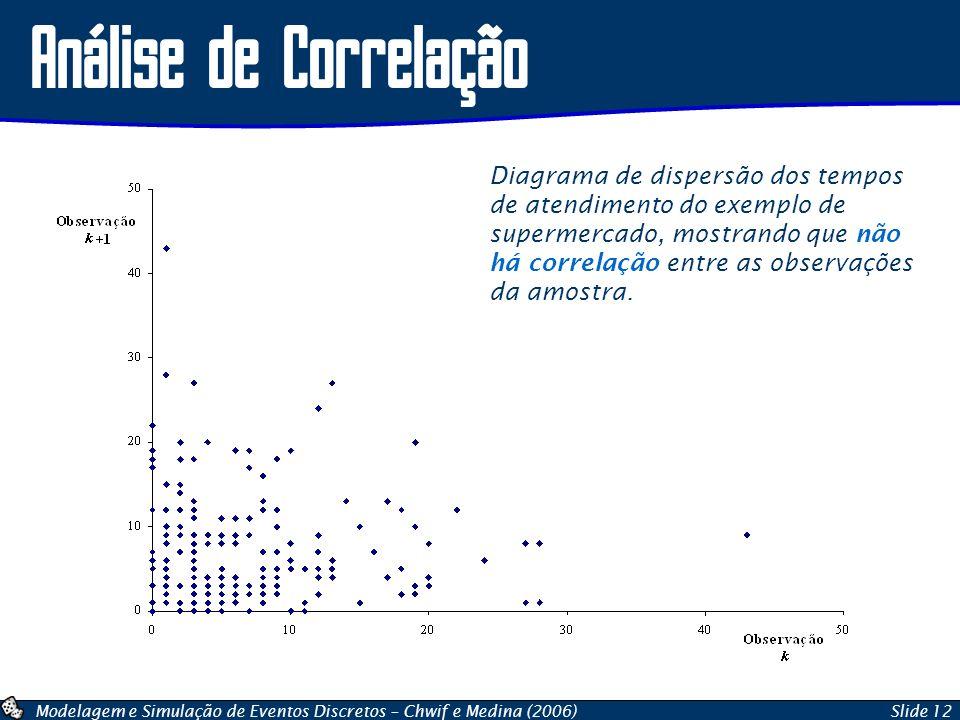 Análise de Correlação