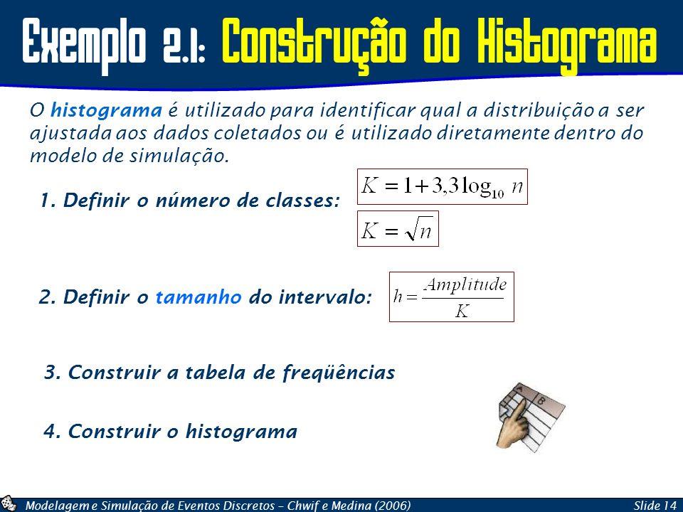 Exemplo 2.1: Construção do Histograma