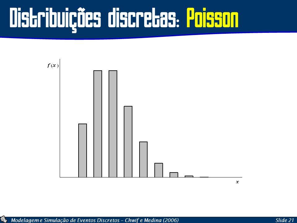 Distribuições discretas: Poisson