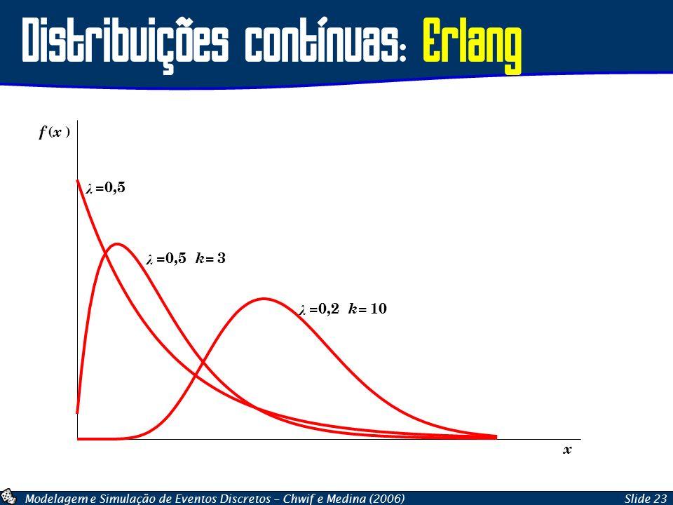 Distribuições contínuas: Erlang