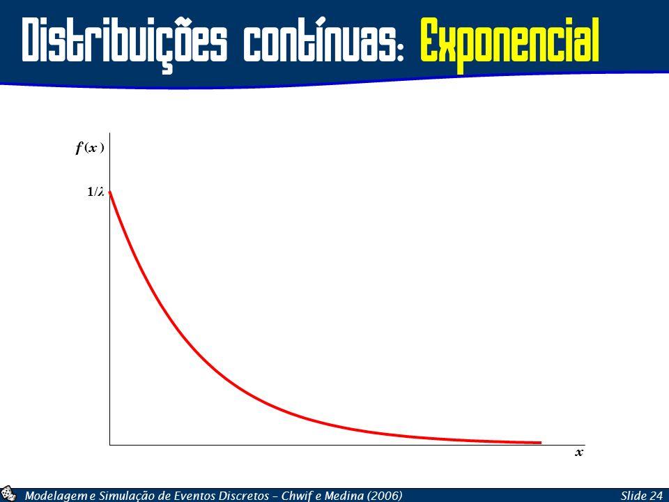 Distribuições contínuas: Exponencial