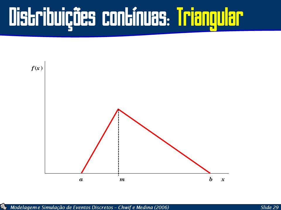 Distribuições contínuas: Triangular