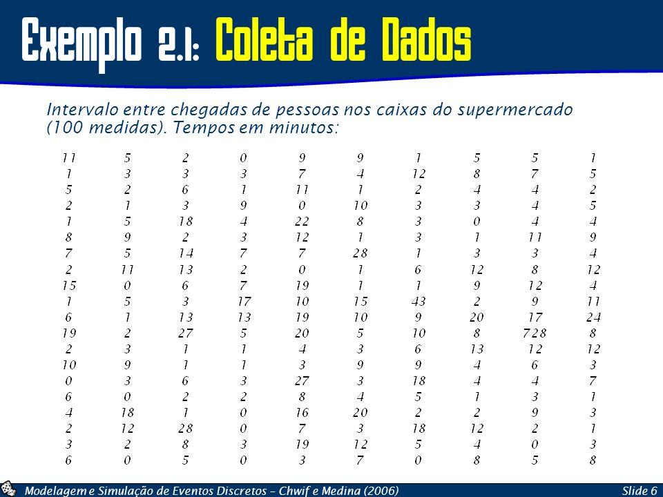 Exemplo 2.1: Coleta de Dados