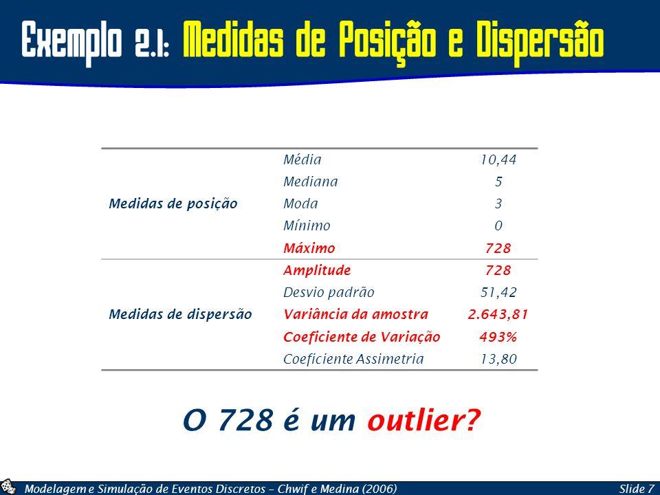 Exemplo 2.1: Medidas de Posição e Dispersão