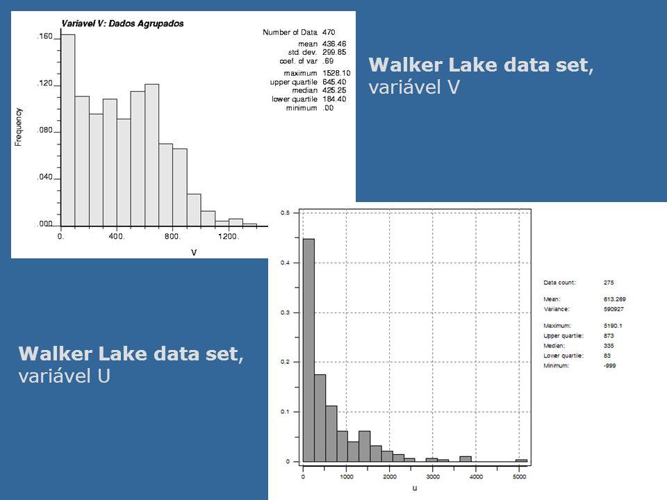 Walker Lake data set, variável V