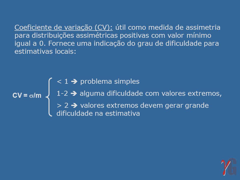 Coeficiente de variação (CV): útil como medida de assimetria para distribuições assimétricas positivas com valor mínimo igual a 0. Fornece uma indicação do grau de dificuldade para estimativas locais: