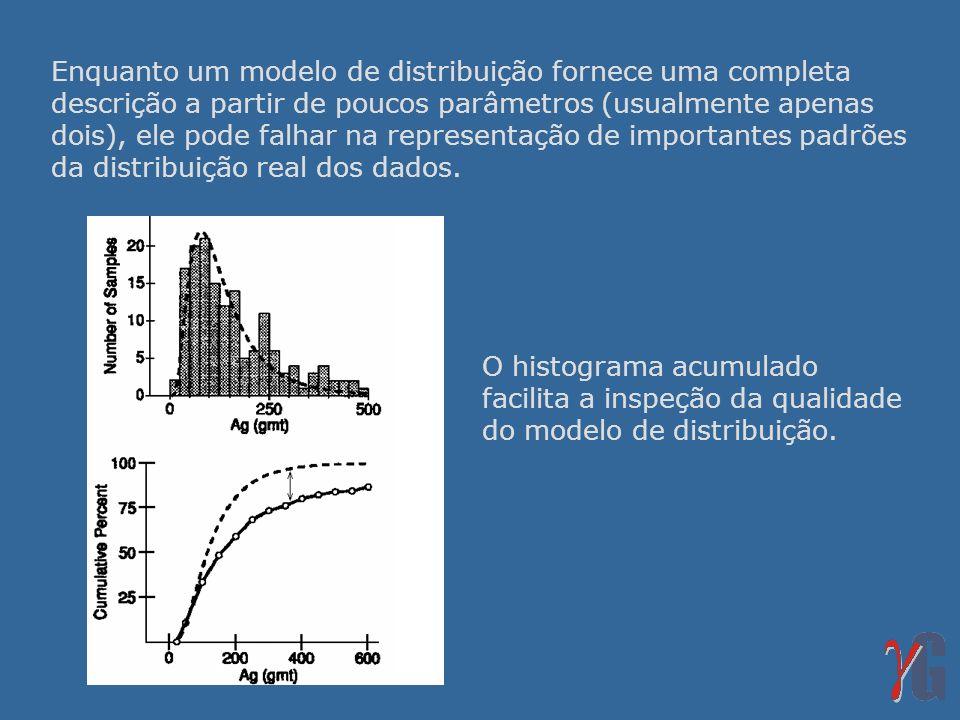 Enquanto um modelo de distribuição fornece uma completa descrição a partir de poucos parâmetros (usualmente apenas dois), ele pode falhar na representação de importantes padrões da distribuição real dos dados.