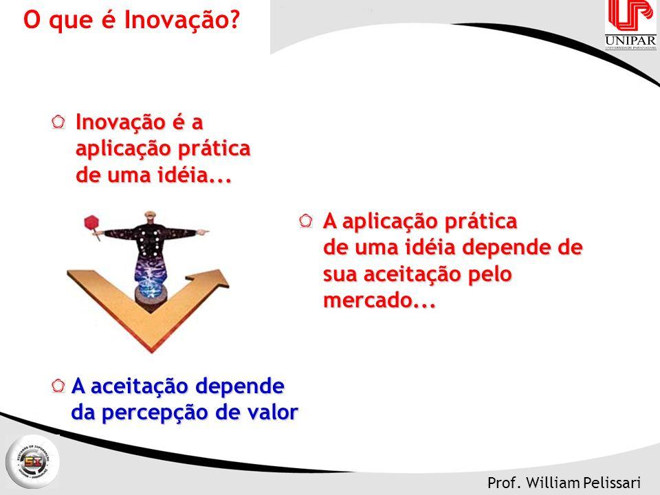 O que é Inovação Inovação é a aplicação prática de uma idéia...