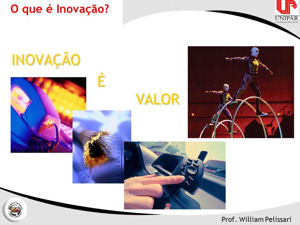 O que é Inovação INOVAÇÃO É VALOR