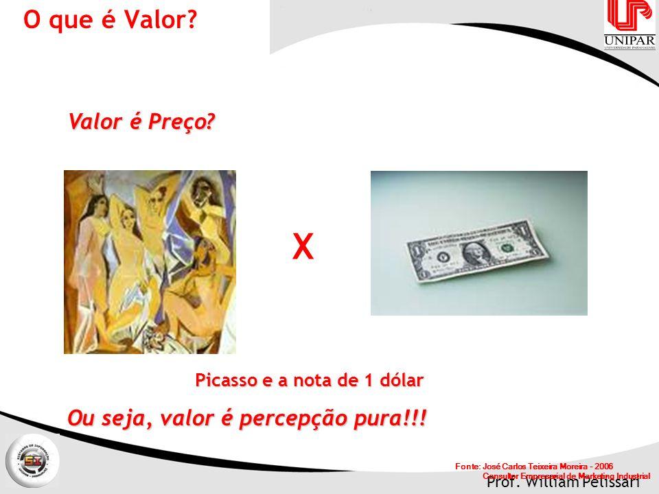 Picasso e a nota de 1 dólar