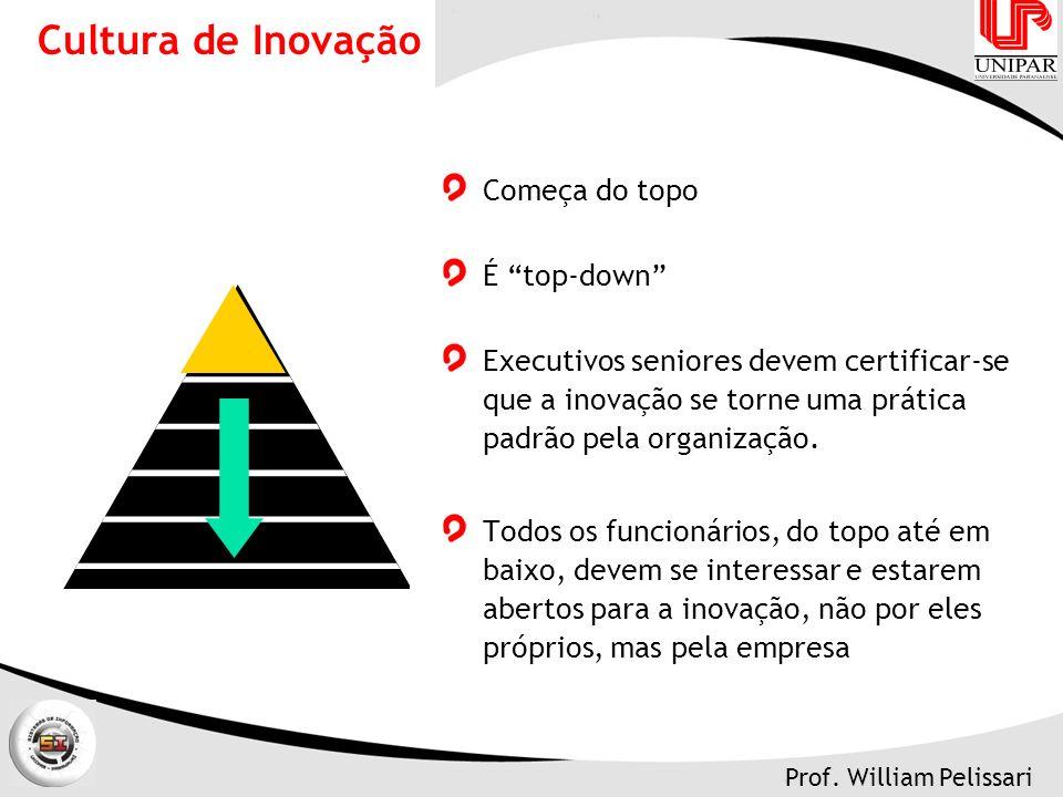 Cultura de Inovação Começa do topo É top-down