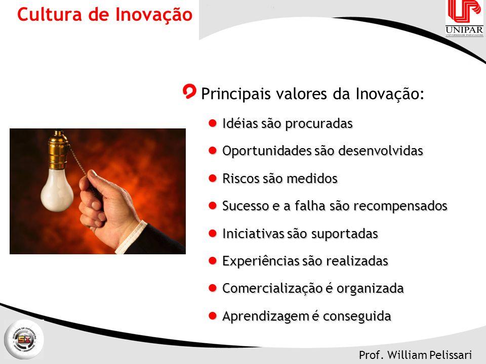 Cultura de Inovação Principais valores da Inovação: