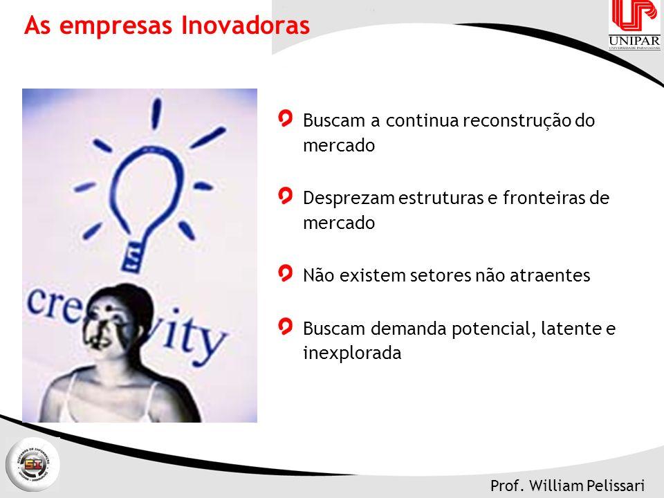 As empresas Inovadoras