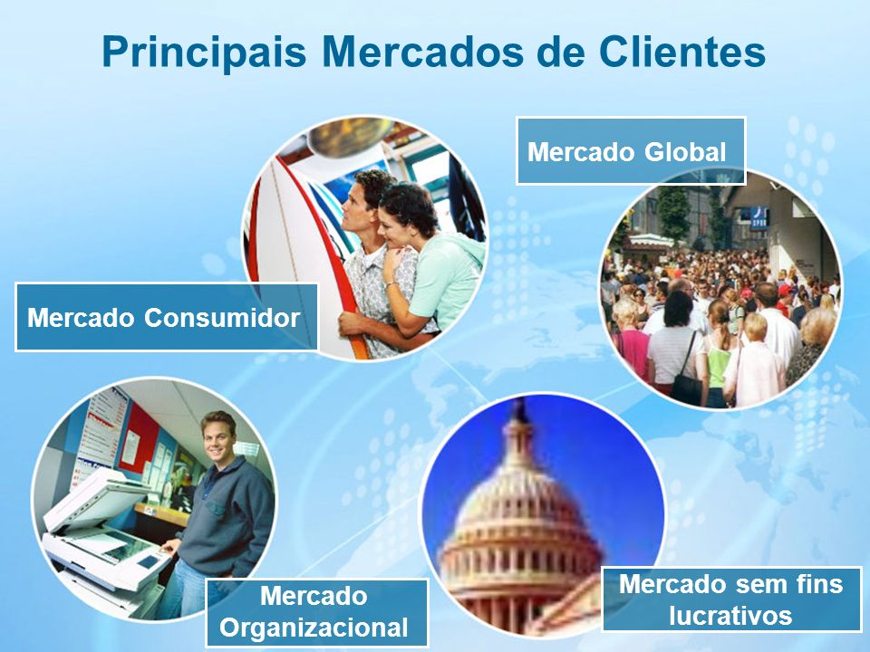 Principais Mercados de Clientes