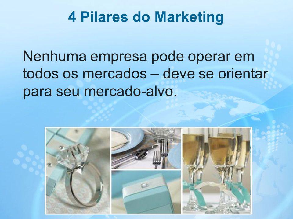 4 Pilares do Marketing Nenhuma empresa pode operar em todos os mercados – deve se orientar para seu mercado-alvo.