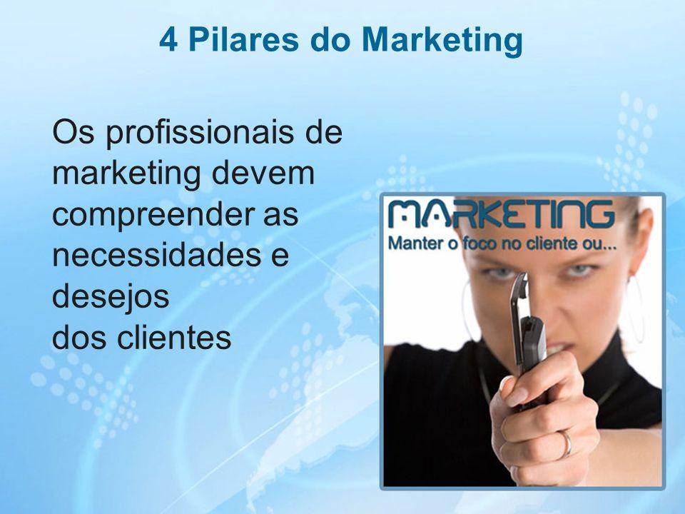 4 Pilares do Marketing Os profissionais de marketing devem compreender as necessidades e desejos.
