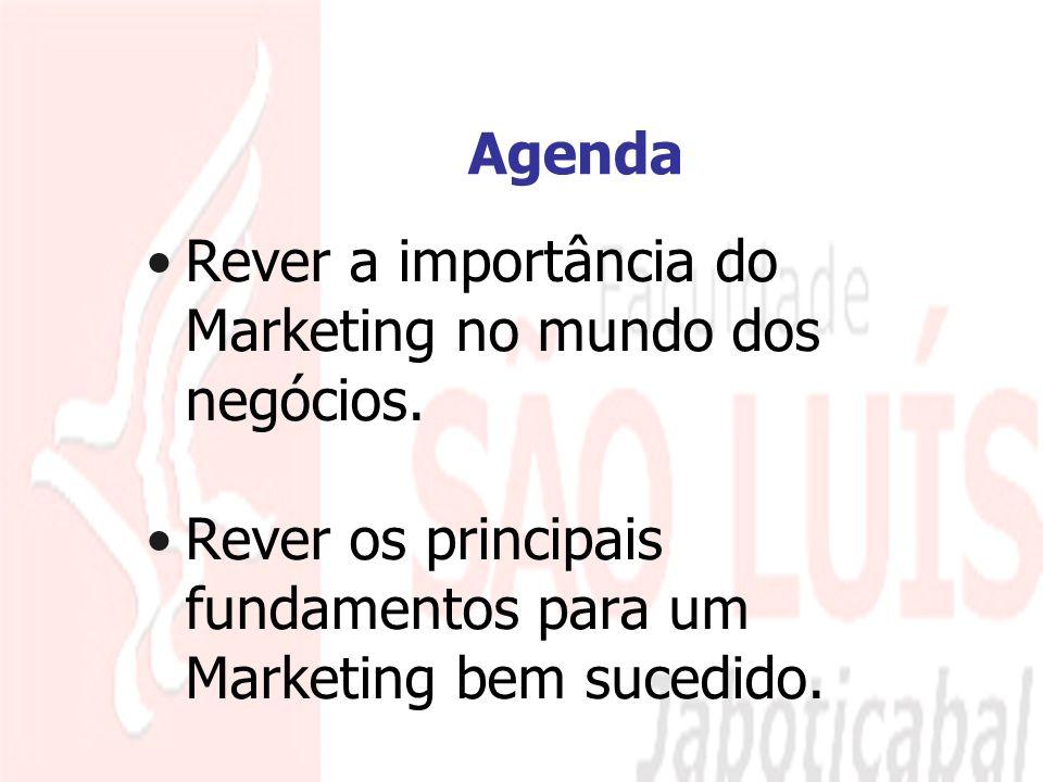 Agenda Rever a importância do Marketing no mundo dos negócios.