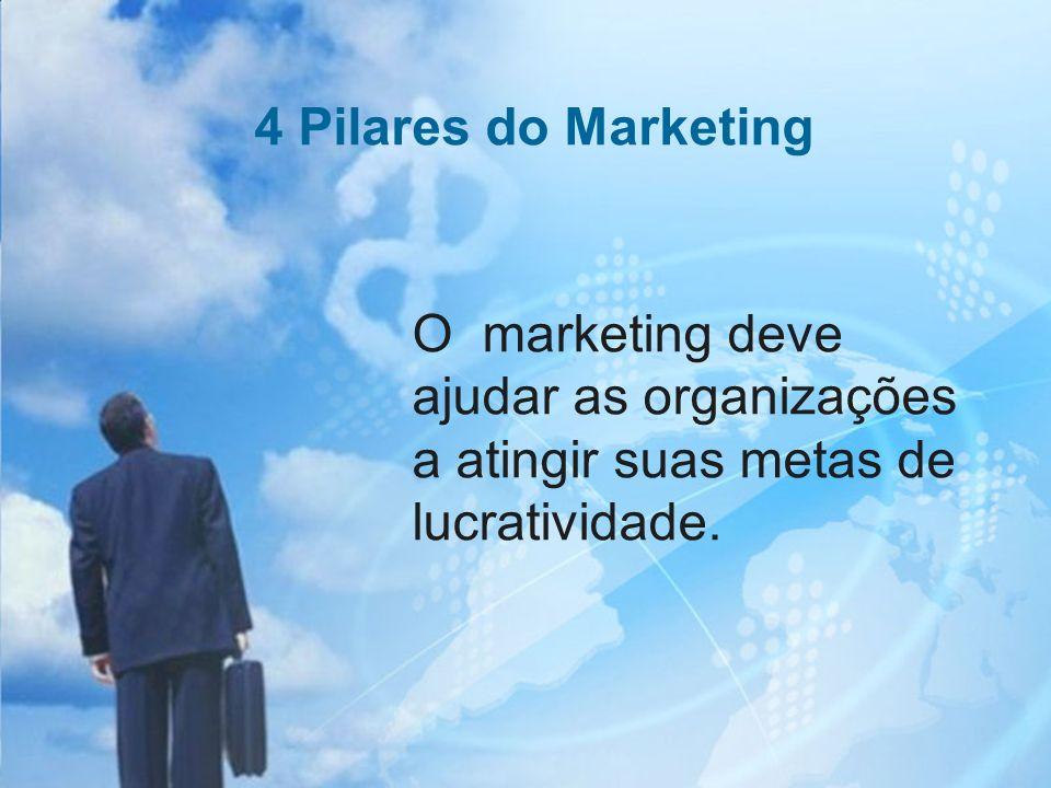 4 Pilares do Marketing O marketing deve ajudar as organizações a atingir suas metas de lucratividade.