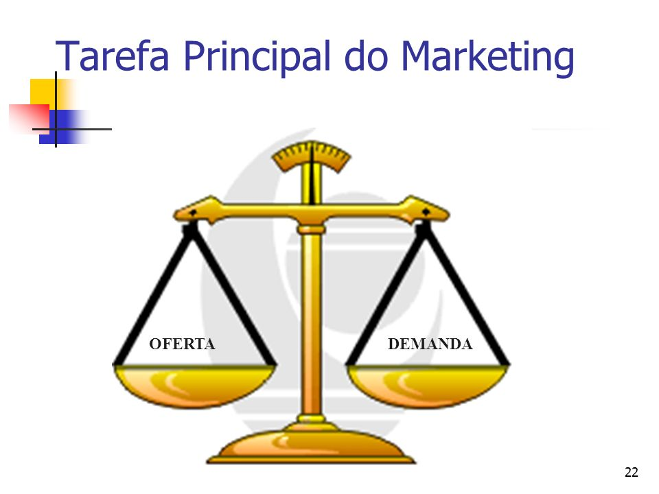 Tarefa Principal do Marketing