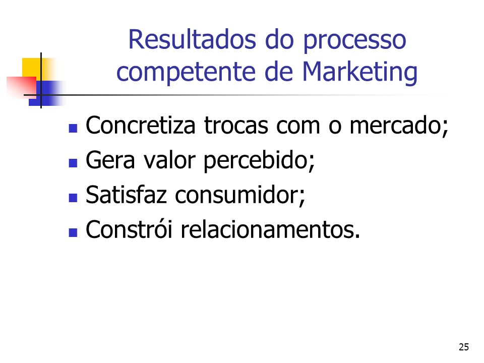 Resultados do processo competente de Marketing