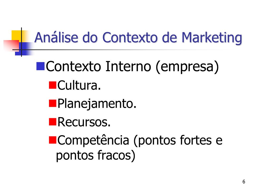 Análise do Contexto de Marketing