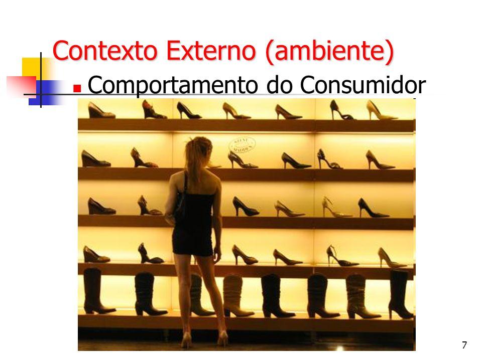 Contexto Externo (ambiente)