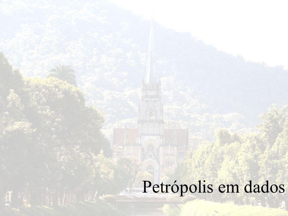 Petrópolis em dados