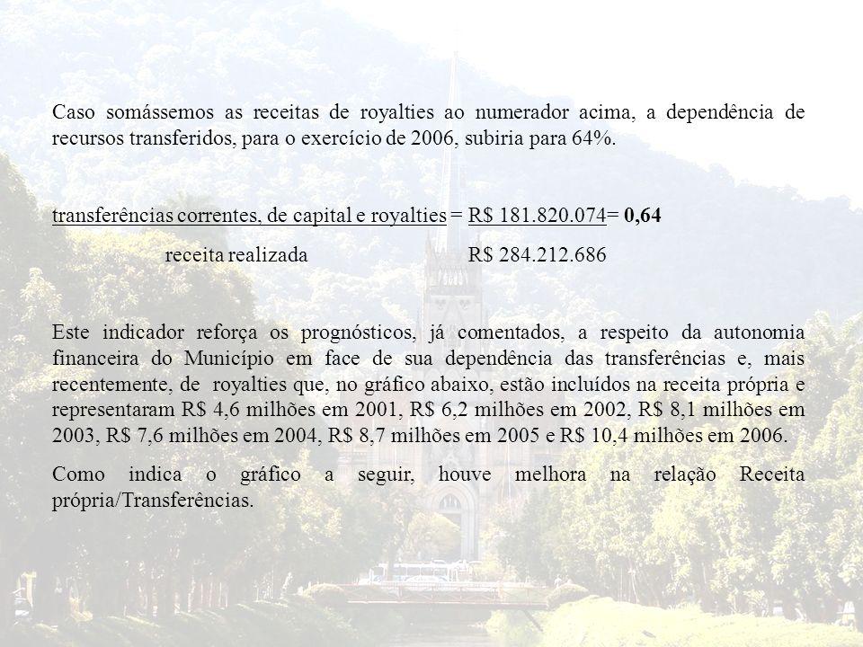 Caso somássemos as receitas de royalties ao numerador acima, a dependência de recursos transferidos, para o exercício de 2006, subiria para 64%.