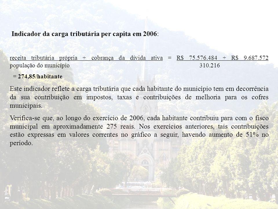 Indicador da carga tributária per capita em 2006: