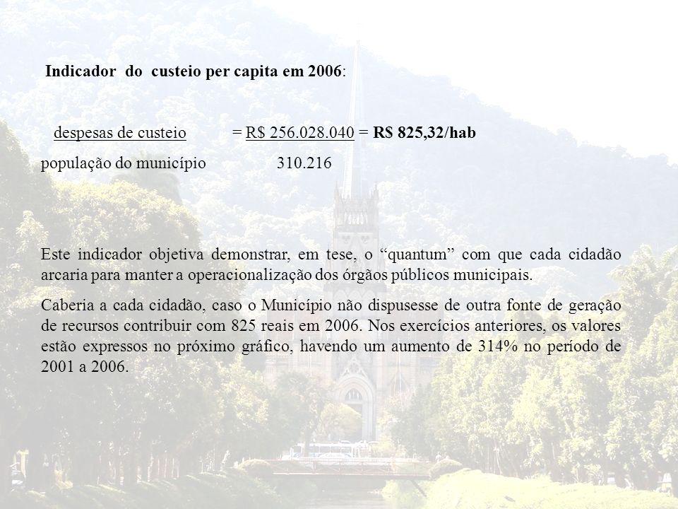 Indicador do custeio per capita em 2006: