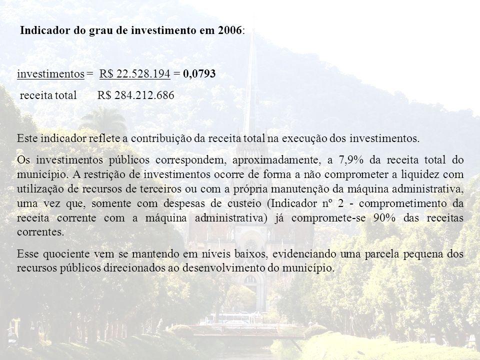 Indicador do grau de investimento em 2006: