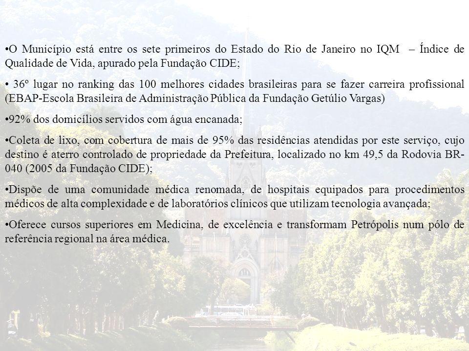 O Município está entre os sete primeiros do Estado do Rio de Janeiro no IQM – Índice de Qualidade de Vida, apurado pela Fundação CIDE;