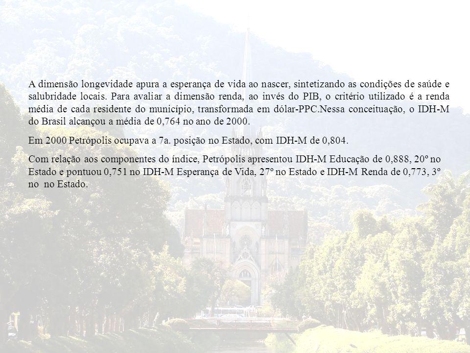 A dimensão longevidade apura a esperança de vida ao nascer, sintetizando as condições de saúde e salubridade locais. Para avaliar a dimensão renda, ao invés do PIB, o critério utilizado é a renda média de cada residente do município, transformada em dólar-PPC.Nessa conceituação, o IDH-M do Brasil alcançou a média de 0,764 no ano de 2000.